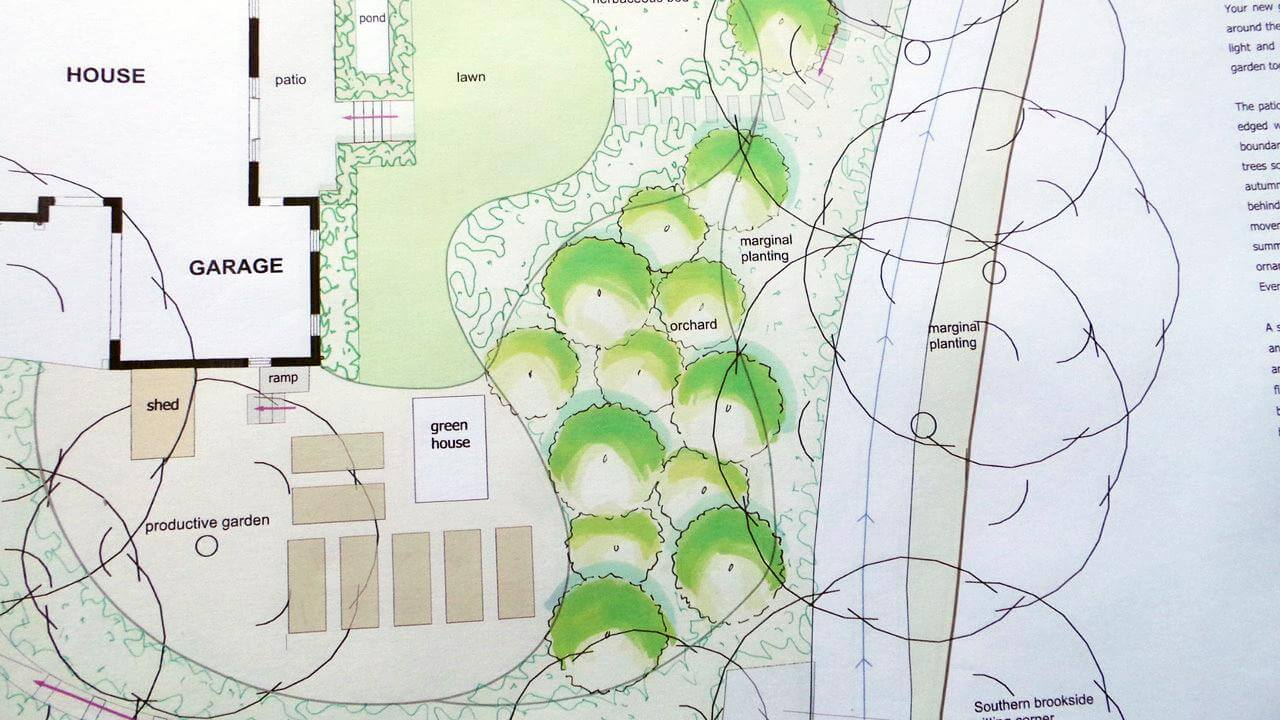 Design Your Own Garden: Design Principles and Layout (6 week course)